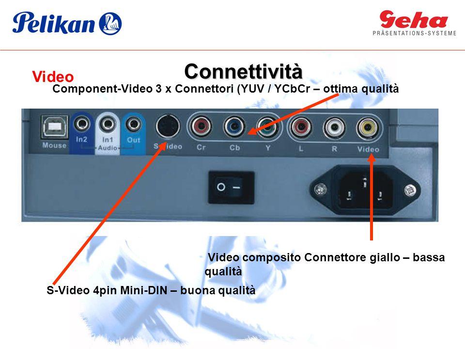 Video Video composito Connettore giallo – bassa qualità S-Video 4pin Mini-DIN – buona qualità Component-Video 3 x Connettori (YUV / YCbCr – ottima qualità Connettività