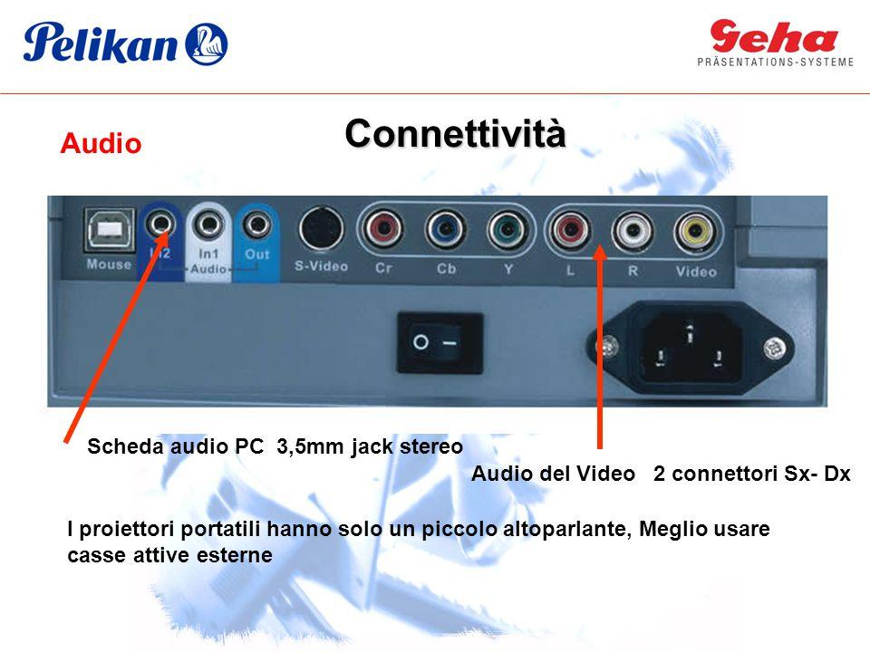 Audio Scheda audio PC 3,5mm jack stereo Audio del Video 2 connettori Sx- Dx I proiettori portatili hanno solo un piccolo altoparlante, Meglio usare casse attive esterne Connettività