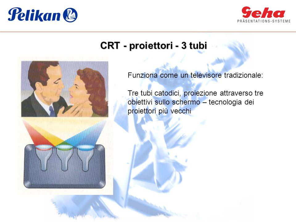 CRT - proiettori - 3 tubi Funziona come un televisore tradizionale: Tre tubi catodici, proiezione attraverso tre obiettivi sullo schermo – tecnologia dei proiettori più vecchi