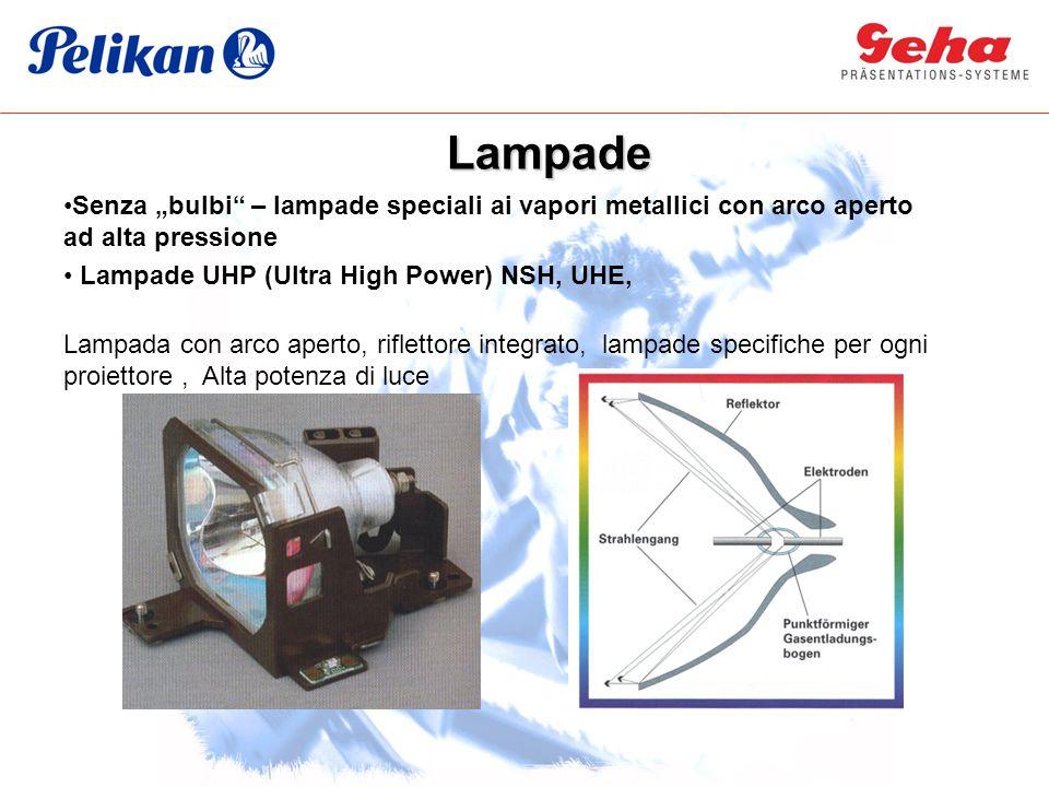 """Senza """"bulbi"""" – lampade speciali ai vapori metallici con arco aperto ad alta pressione Lampade UHP (Ultra High Power) NSH, UHE, Lampada con arco apert"""