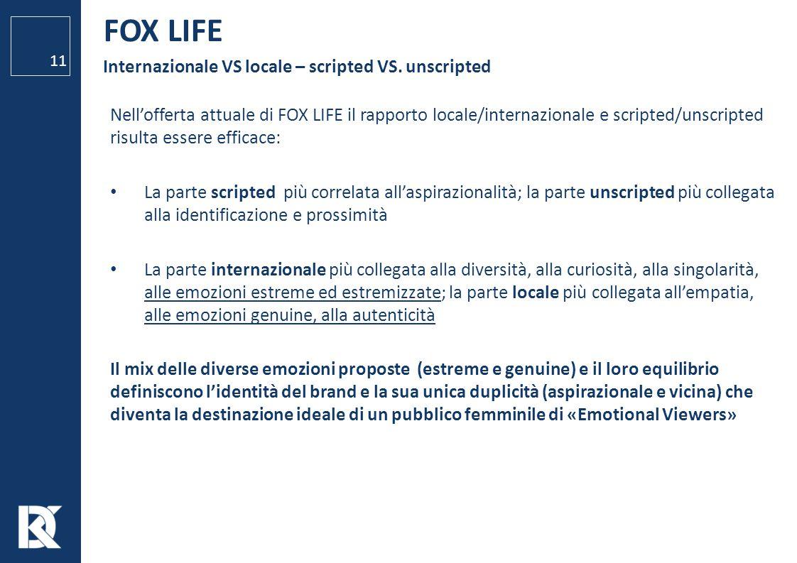 FOX LIFE Internazionale VS locale – scripted VS. unscripted 11 Nell'offerta attuale di FOX LIFE il rapporto locale/internazionale e scripted/unscripte