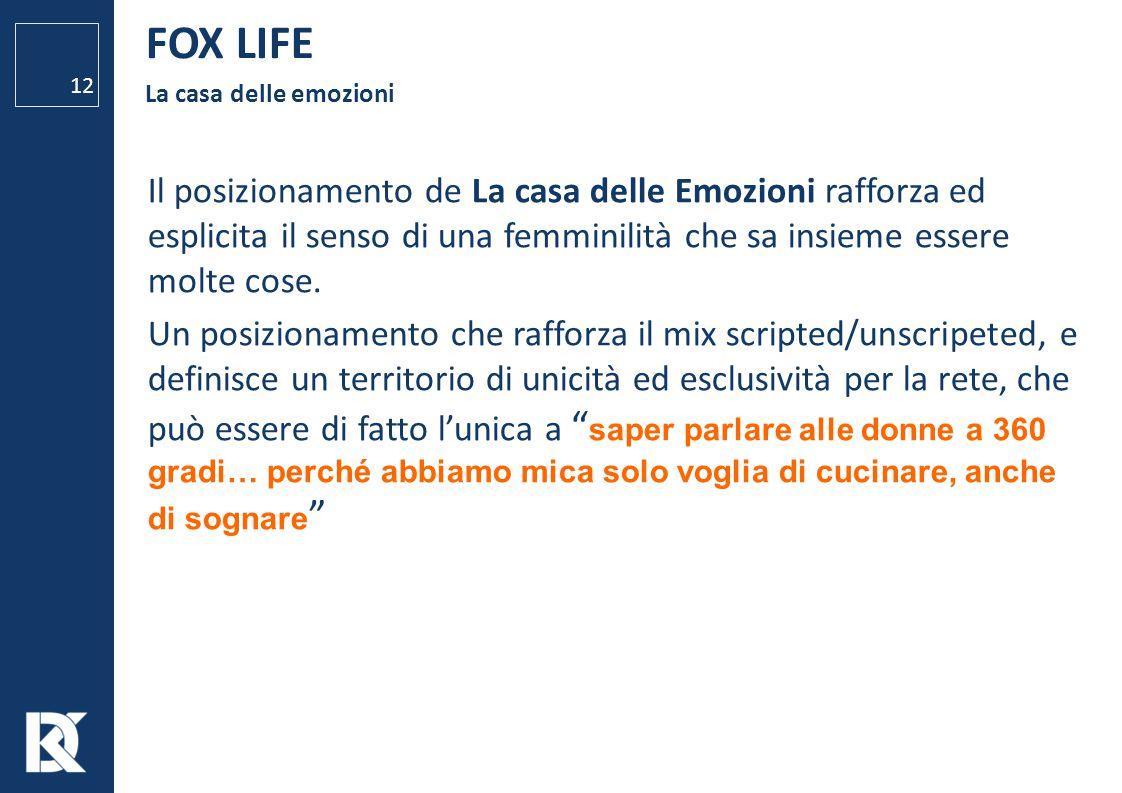 FOX LIFE La casa delle emozioni 12 Il posizionamento de La casa delle Emozioni rafforza ed esplicita il senso di una femminilità che sa insieme essere