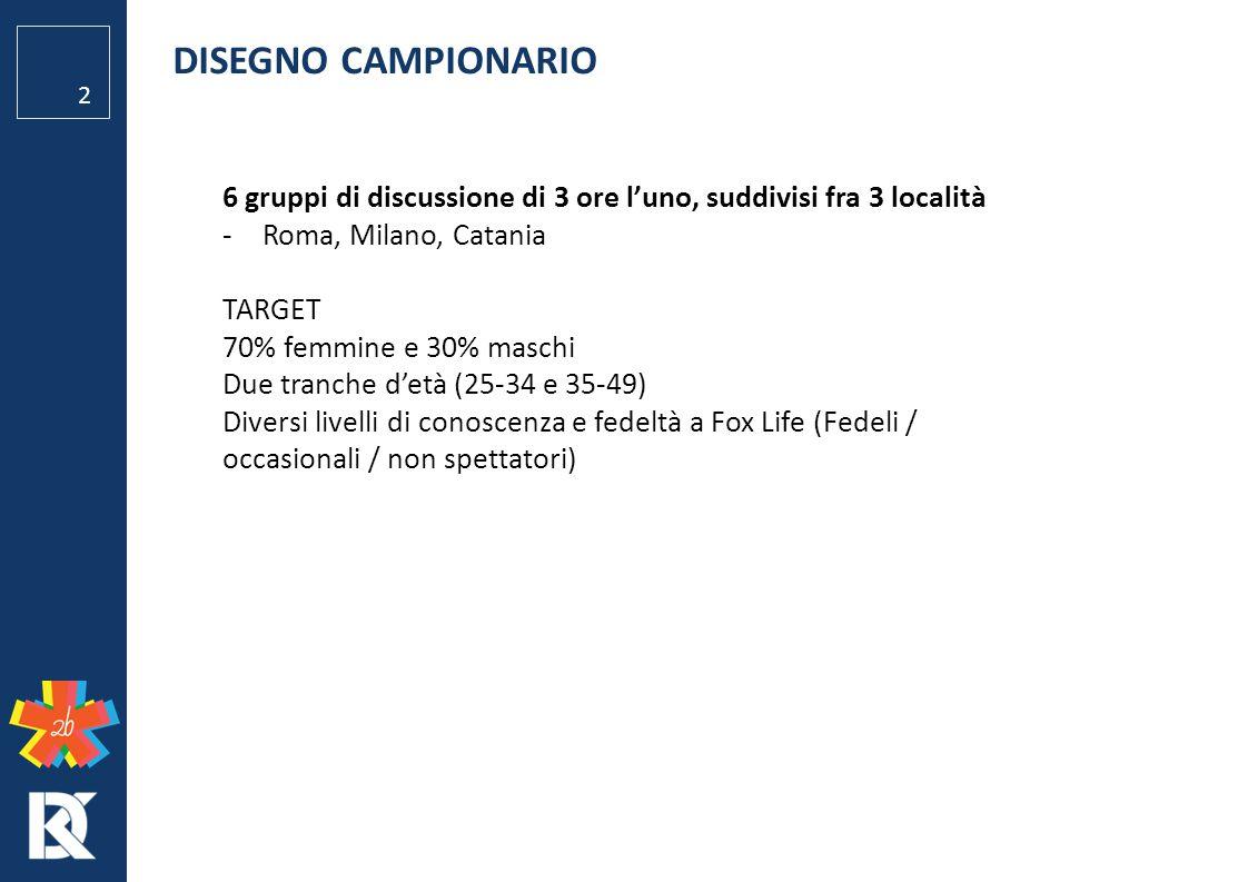 2 2 DISEGNO CAMPIONARIO 6 gruppi di discussione di 3 ore l'uno, suddivisi fra 3 località -Roma, Milano, Catania TARGET 70% femmine e 30% maschi Due tr