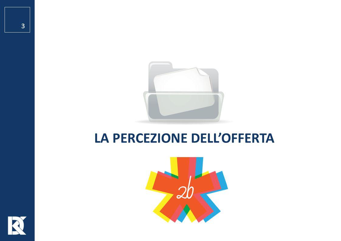 LA PERCEZIONE DELL'OFFERTA 3