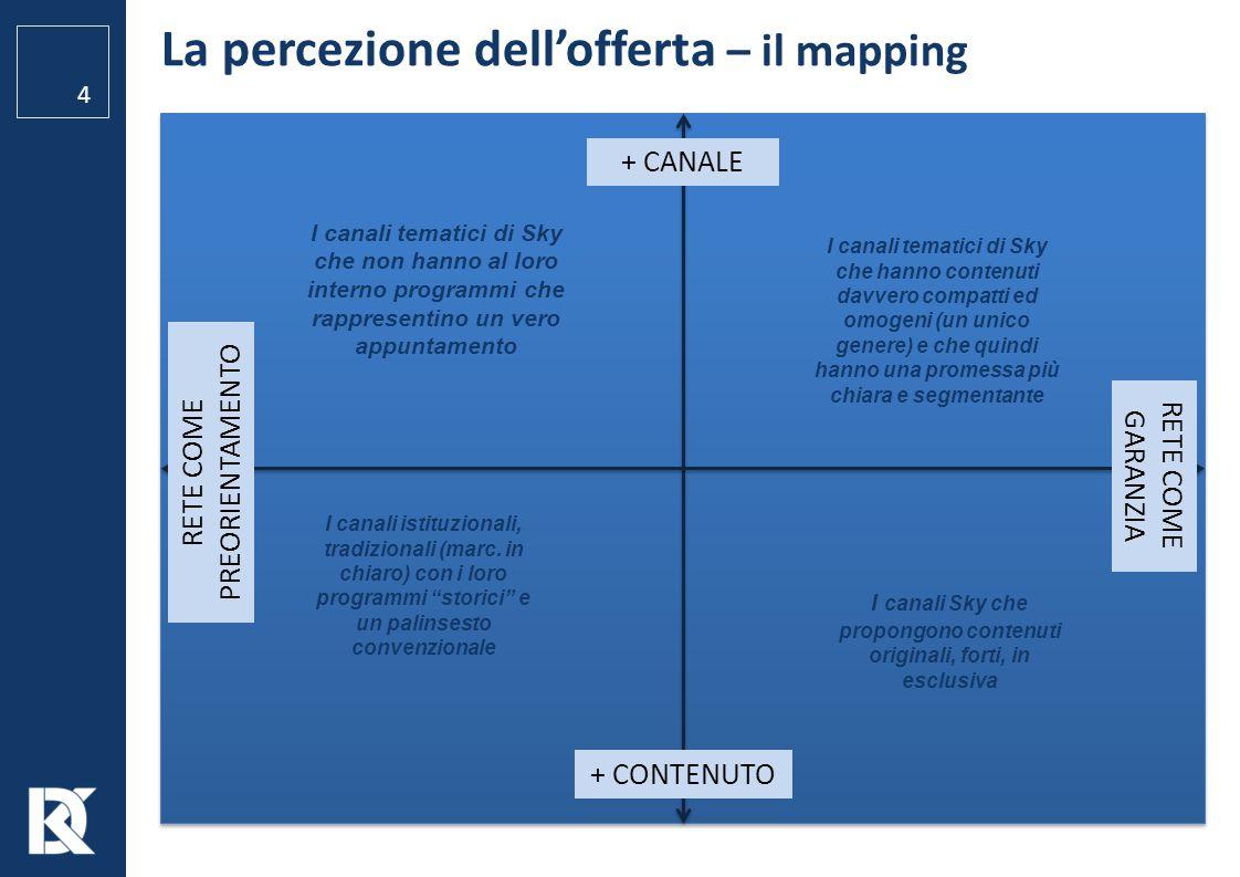La percezione dell'offerta – il mapping 4 + CONTENUTO + CANALE RETE COME PREORIENTAMENTO RETE COME GARANZIA I canali istituzionali, tradizionali (marc