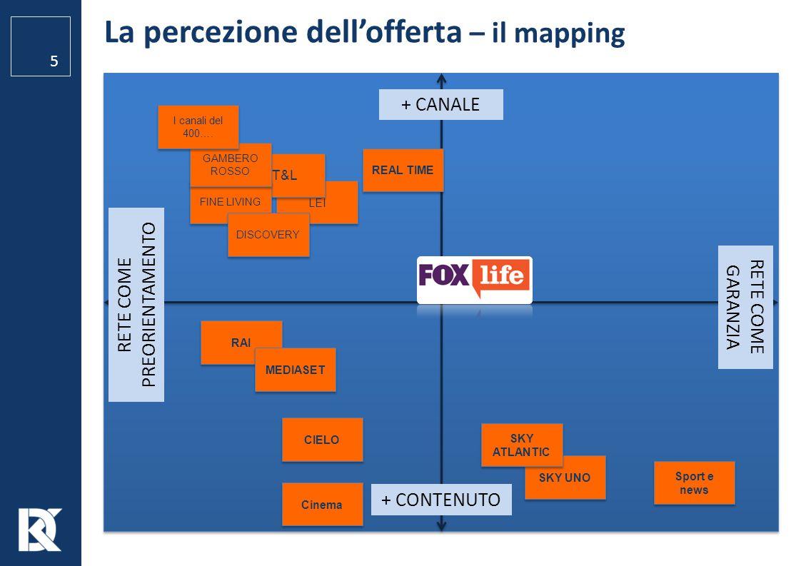 FoxLife all'interno del mapping 6 E' un mondo con una sua specificità perché raggruppa e trasmette generi diversi e si muove sia un ottica di preorientamento (un canale femminile, con un suo stile connotante) che di appuntamento (emergono alcuni appuntamenti forti che generano l'identità valoriale e stilistica del canale) E' una rete più complessa delle pure reti tematiche, ma che, proprio per questa sua maggiore complessità viene percepita come più alta , raffinata, sofisticata