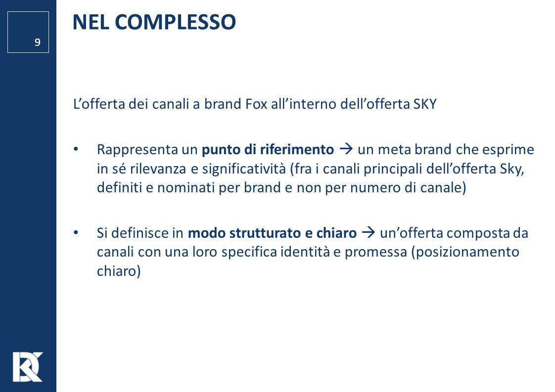 NEL COMPLESSO 9 L'offerta dei canali a brand Fox all'interno dell'offerta SKY Rappresenta un punto di riferimento  un meta brand che esprime in sé ri