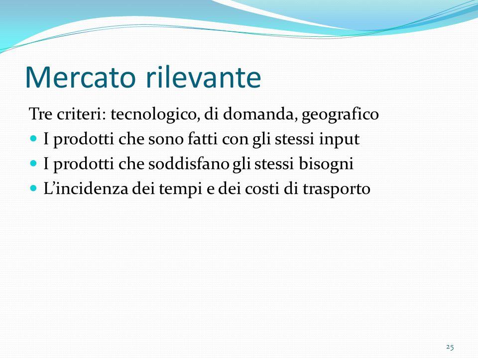 Mercato rilevante Tre criteri: tecnologico, di domanda, geografico I prodotti che sono fatti con gli stessi input I prodotti che soddisfano gli stessi bisogni L'incidenza dei tempi e dei costi di trasporto 25