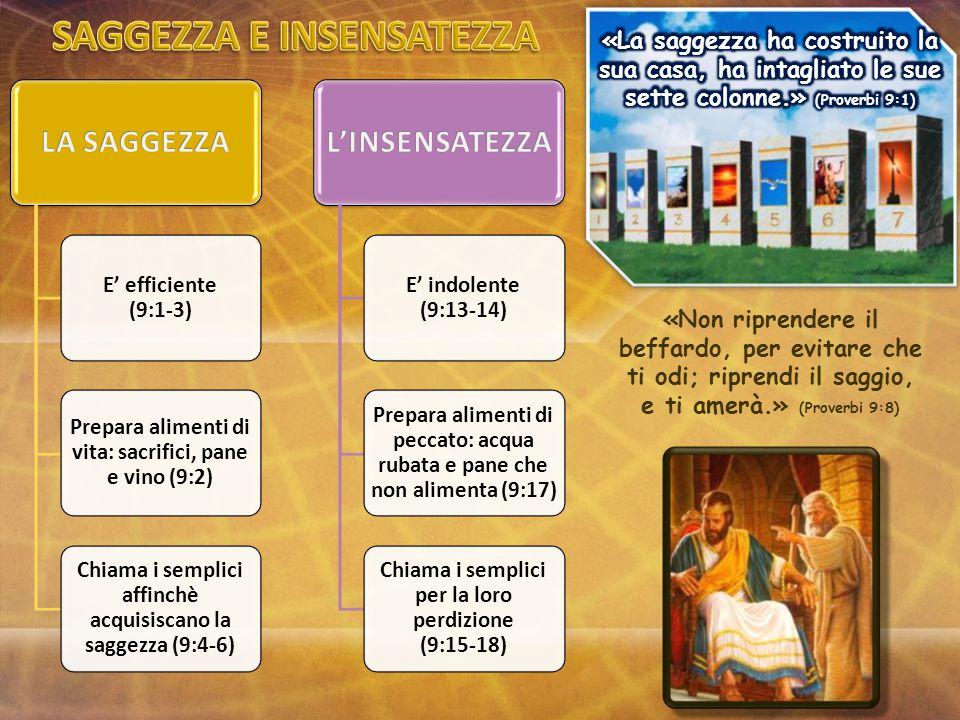 E' efficiente (9:1-3) Prepara alimenti di vita: sacrifici, pane e vino (9:2) Chiama i semplici affinchè acquisiscano la saggezza (9:4-6) E' indolente