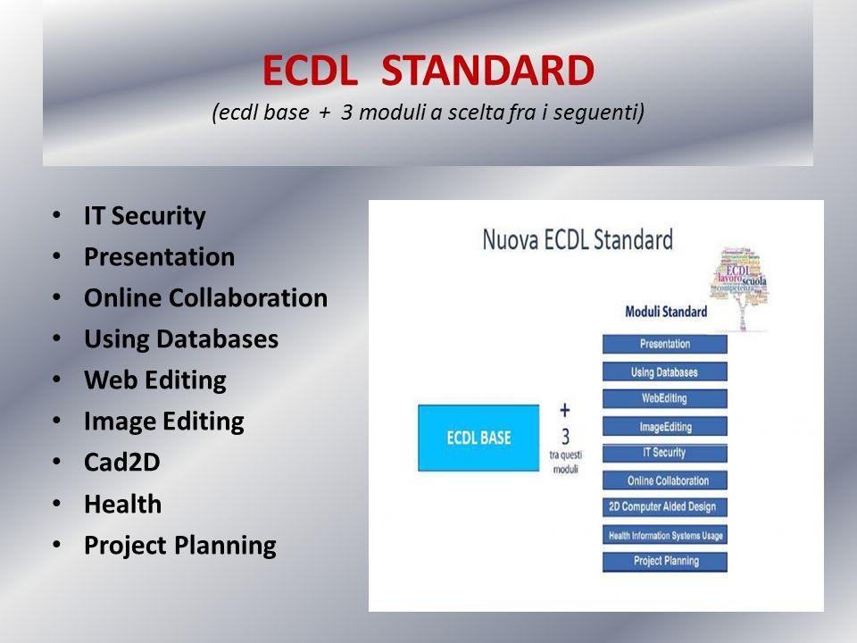 ECDL FULL STANDARD (ecdl base + i tre moduli) Computer Essentials Online Essentials Word Processing Spreadsheet IT Security Presentation Online Collaboration
