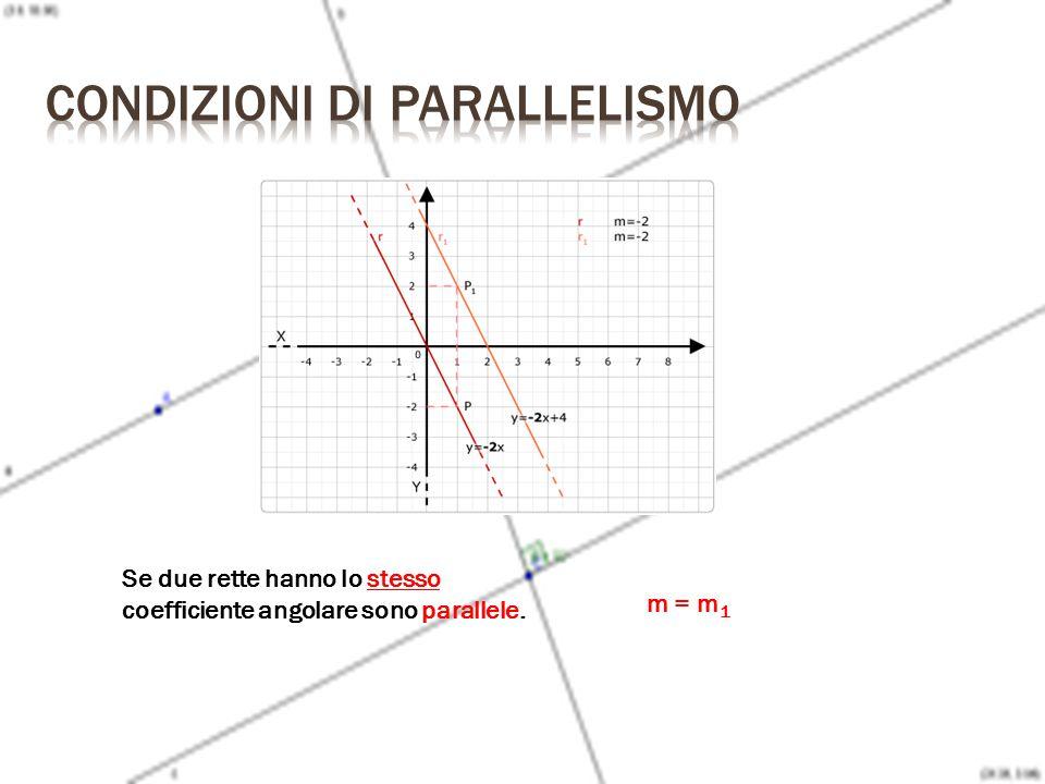 Se due rette hanno lo stesso coefficiente angolare sono parallele. m = m 1