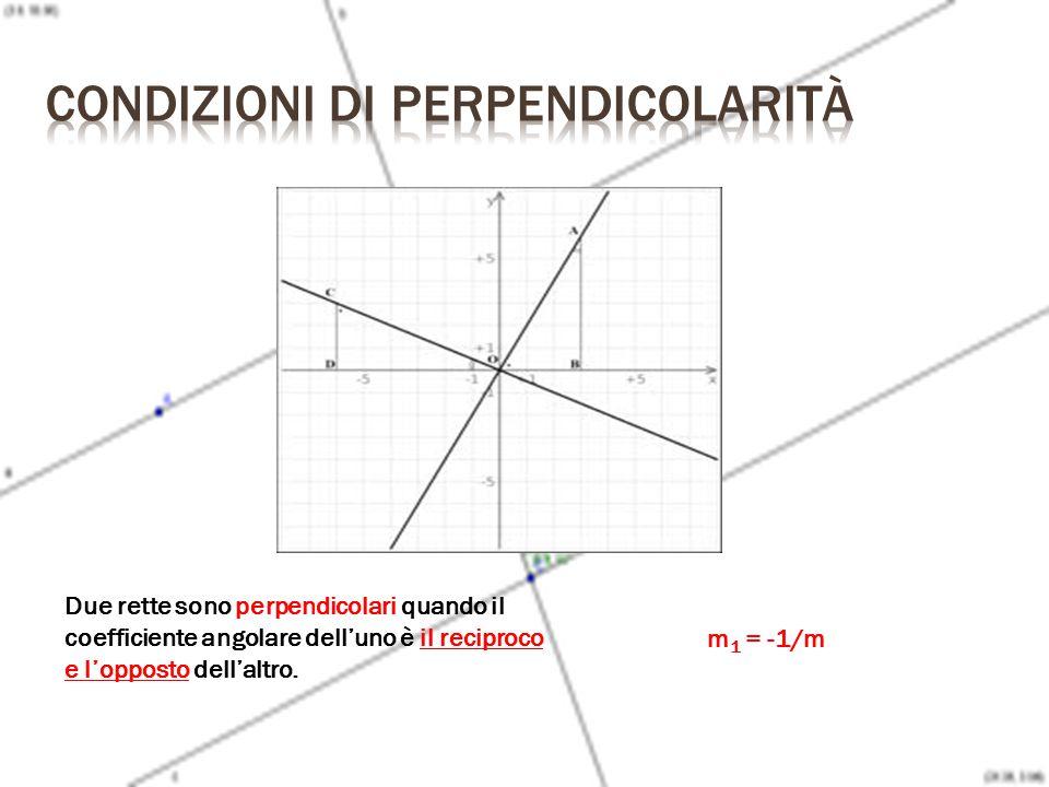 Due rette sono perpendicolari quando il coefficiente angolare dell'uno è il reciproco e l'opposto dell'altro. m 1 = -1/m