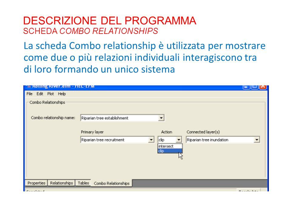 DESCRIZIONE DEL PROGRAMMA SCHEDA COMBO RELATIONSHIPS La scheda Combo relationship è utilizzata per mostrare come due o più relazioni individuali interagiscono tra di loro formando un unico sistema