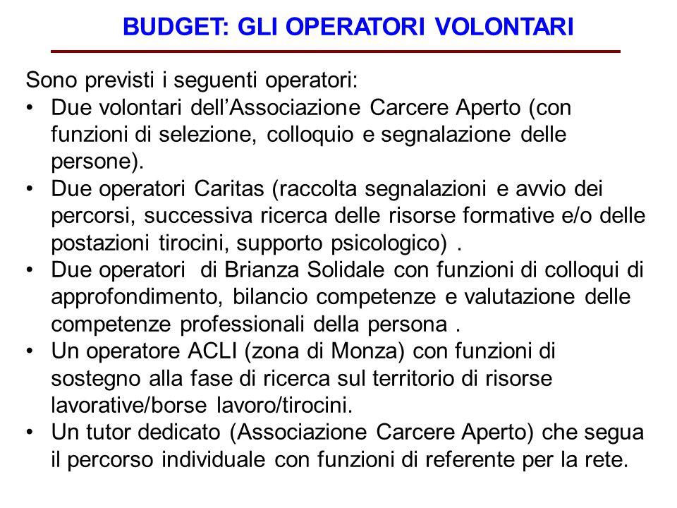 BUDGET: GLI OPERATORI VOLONTARI Sono previsti i seguenti operatori: Due volontari dell'Associazione Carcere Aperto (con funzioni di selezione, colloquio e segnalazione delle persone).