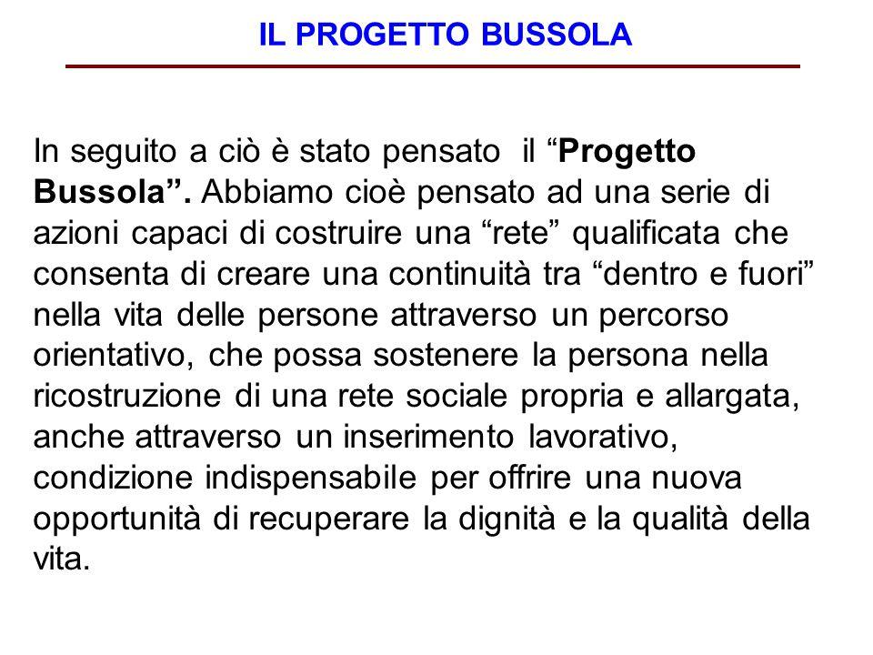IL PROGETTO BUSSOLA In seguito a ciò è stato pensato il Progetto Bussola .