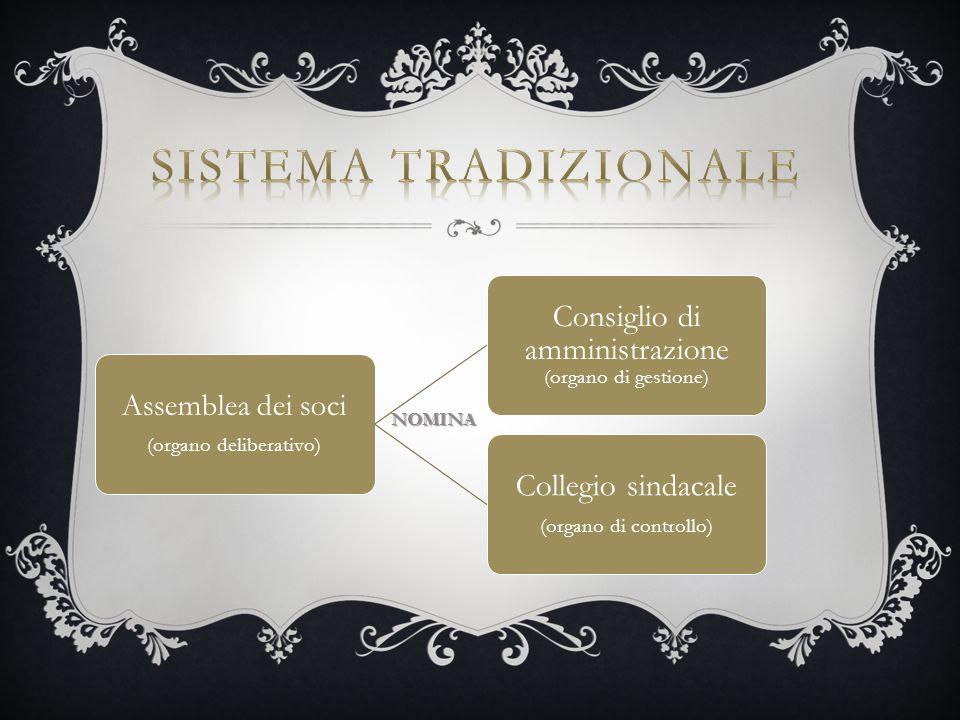 Assemblea dei soci (organo deliberativo) Consiglio di amministrazione (organo di gestione) Collegio sindacale (organo di controllo) NOMINA