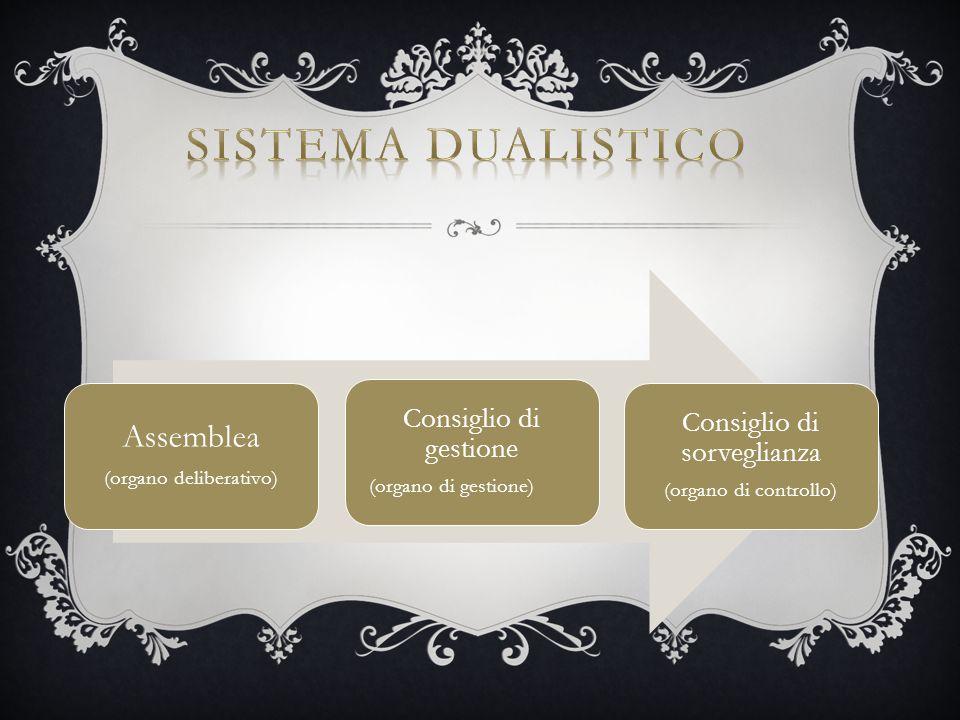 Assemblea (organo deliberativo) Consiglio di gestione (organo di gestione) Consiglio di sorveglianza (organo di controllo)