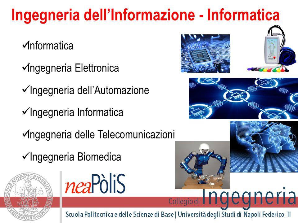 Informatica Ingegneria Elettronica Ingegneria dell'Automazione Ingegneria Informatica Ingegneria delle Telecomunicazioni Ingegneria Biomedica Ingegneria dell'Informazione - Informatica