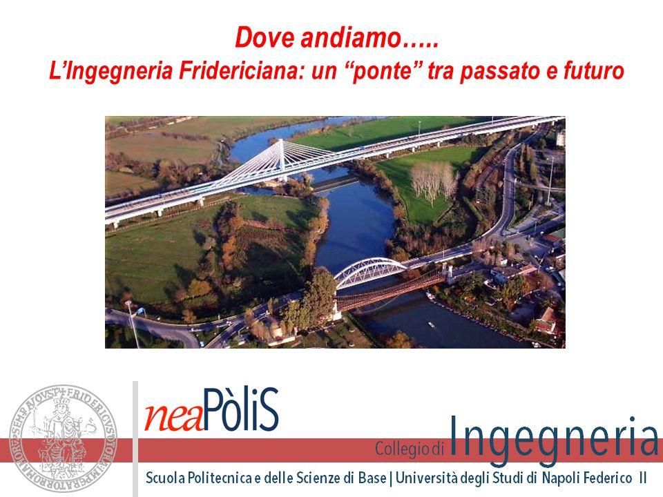 Dove andiamo….. L'Ingegneria Fridericiana: un ponte tra passato e futuro
