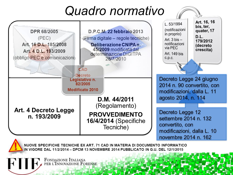 Quadro normativo Decreto Legge 12 settembre 2014 n. 132 convertito, con modificazioni, dalla L. 10 novembre 2014 n. 162 DPR 68/2005 (PEC) Art. 16 D.L.