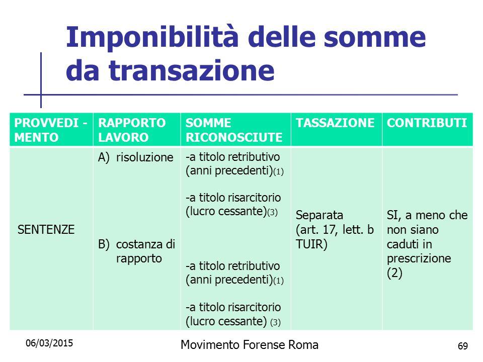 Imponibilità delle somme da transazione PROVVEDI - MENTO RAPPORTO LAVORO SOMME RICONOSCIUTE TASSAZIONECONTRIBUTI SENTENZE A)risoluzione B)costanza di