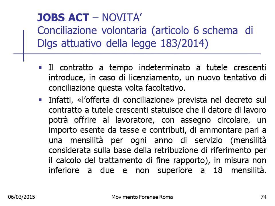 JOBS ACT – NOVITA' Conciliazione volontaria (articolo 6 schema di Dlgs attuativo della legge 183/2014)  Il contratto a tempo indeterminato a tutele c
