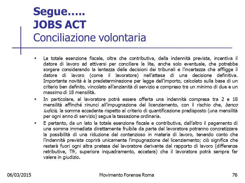 Segue….. JOBS ACT Conciliazione volontaria  La totale esenzione fiscale, oltre che contributiva, della indennità prevista, incentiva il datore di lav