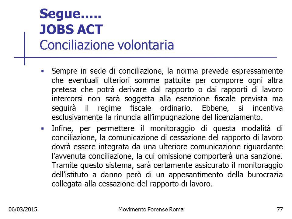 Segue….. JOBS ACT Conciliazione volontaria  Sempre in sede di conciliazione, la norma prevede espressamente che eventuali ulteriori somme pattuite pe