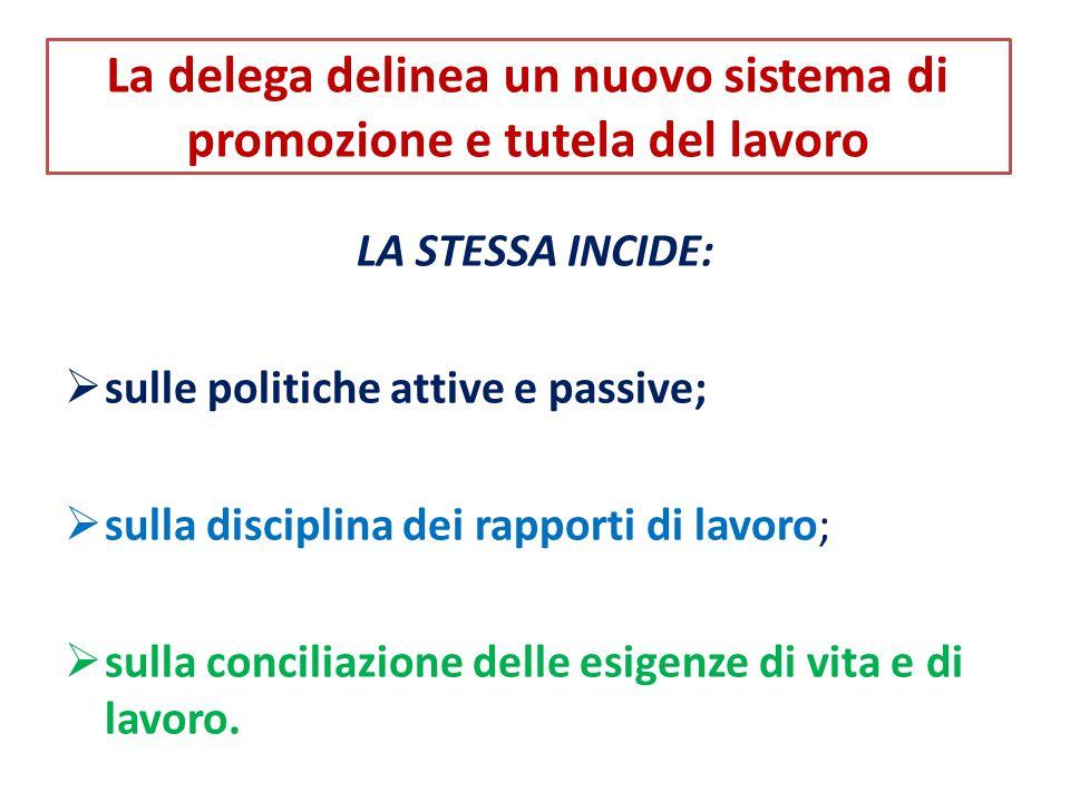 La delega delinea un nuovo sistema di promozione e tutela del lavoro LA STESSA INCIDE:  sulle politiche attive e passive;  sulla disciplina dei rapporti di lavoro;  sulla conciliazione delle esigenze di vita e di lavoro.