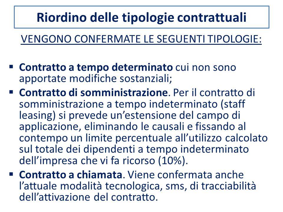 VENGONO CONFERMATE LE SEGUENTI TIPOLOGIE:  Contratto a tempo determinato cui non sono apportate modifiche sostanziali;  Contratto di somministrazione.