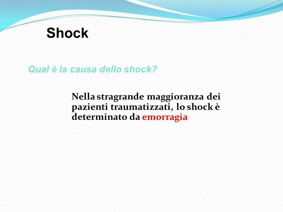 Qual è la causa dello shock? Nella stragrande maggioranza dei pazienti traumatizzati, lo shock è determinato da emorragia Shock