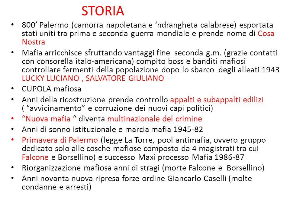 STORIA 800' Palermo (camorra napoletana e 'ndrangheta calabrese) esportata stati uniti tra prima e seconda guerra mondiale e prende nome di Cosa Nostr