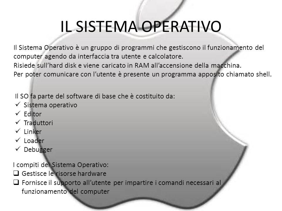 IL SISTEMA OPERATIVO Il Sistema Operativo è un gruppo di programmi che gestiscono il funzionamento del computer agendo da interfaccia tra utente e calcolatore.