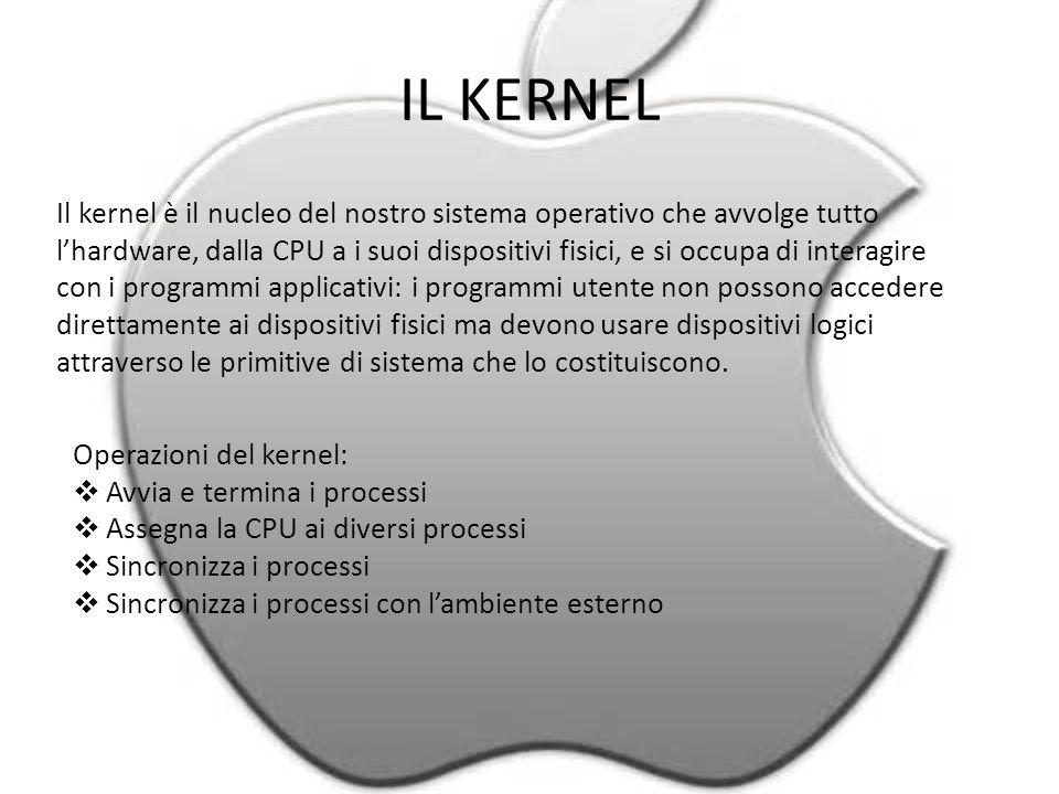 IL KERNEL Il kernel è il nucleo del nostro sistema operativo che avvolge tutto l'hardware, dalla CPU a i suoi dispositivi fisici, e si occupa di interagire con i programmi applicativi: i programmi utente non possono accedere direttamente ai dispositivi fisici ma devono usare dispositivi logici attraverso le primitive di sistema che lo costituiscono.
