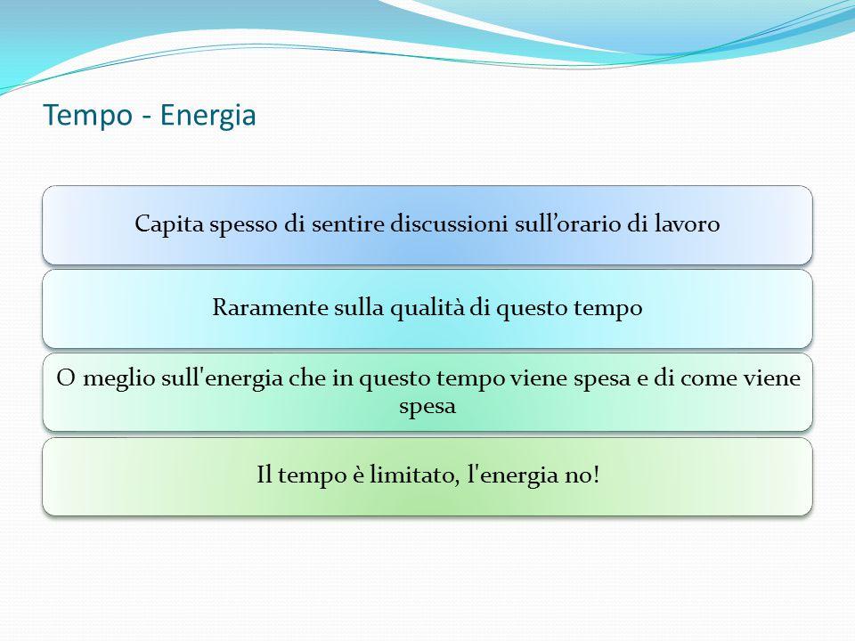 Tempo - Energia Capita spesso di sentire discussioni sull'orario di lavoroRaramente sulla qualità di questo tempo O meglio sull'energia che in questo