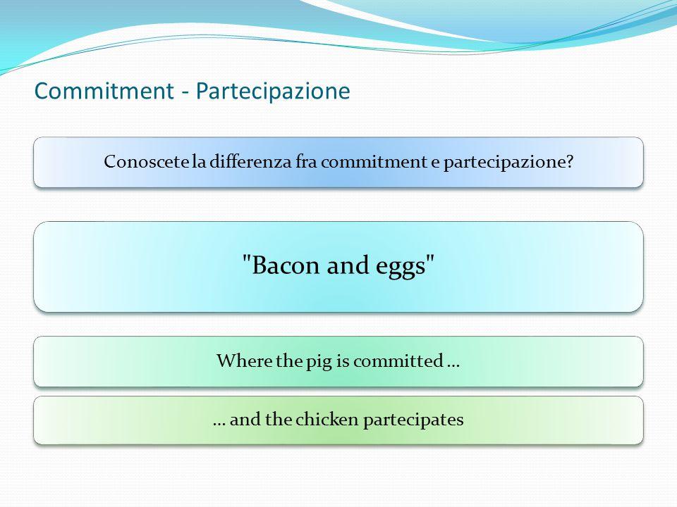 Commitment - Partecipazione Conoscete la differenza fra commitment e partecipazione?