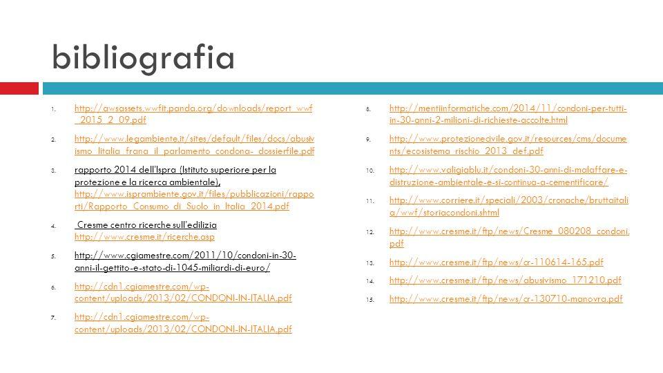 bibliografia 1. http://awsassets.wwfit.panda.org/downloads/report_wwf _2015_2_09.pdf http://awsassets.wwfit.panda.org/downloads/report_wwf _2015_2_09.