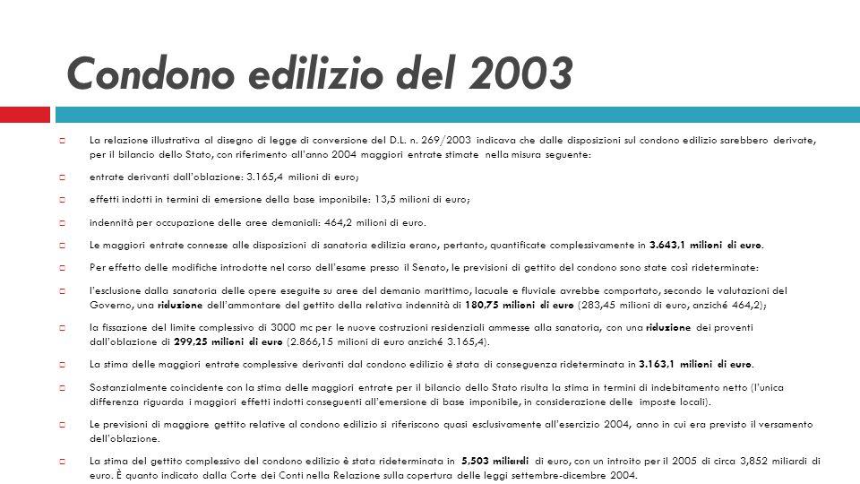 Condono edilizio del 2003  La relazione illustrativa al disegno di legge di conversione del D.L.