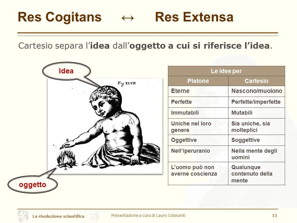 La rivoluzione scientifica Res Cogitans ↔ Res Extensa Cartesio separa l'idea dall'oggetto a cui si riferisce l'idea. Presentazione a cura di Lauro Col