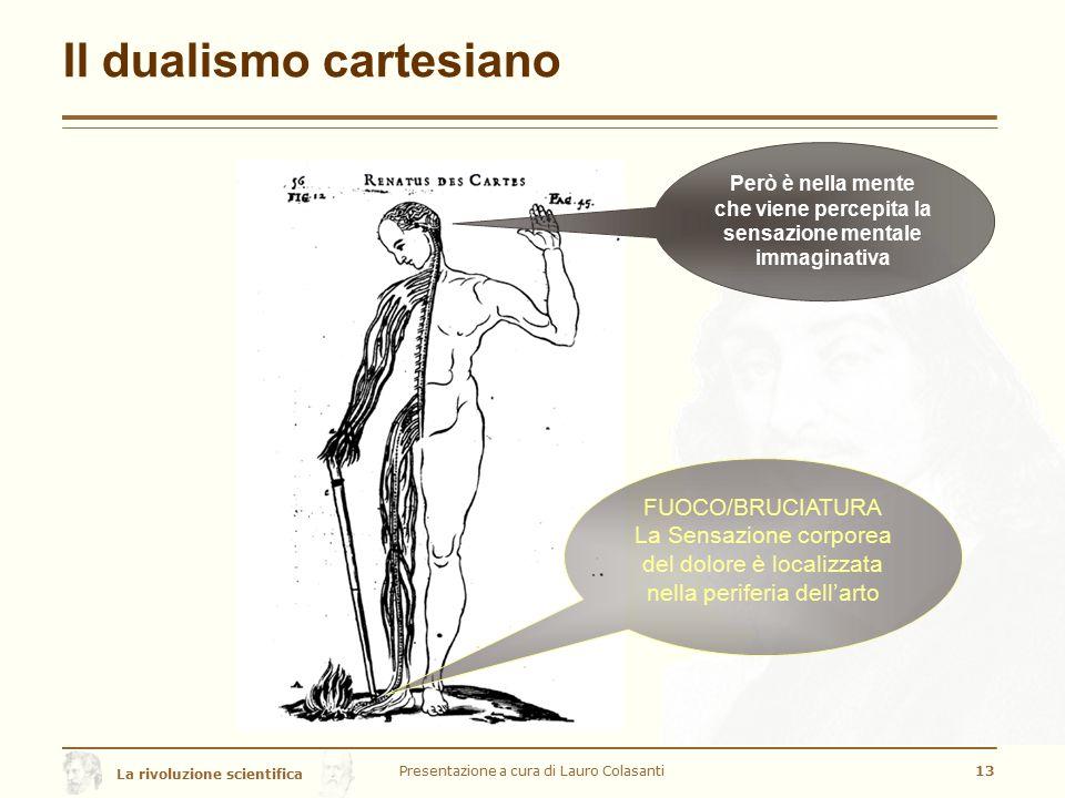 La rivoluzione scientifica Il dualismo cartesiano Presentazione a cura di Lauro Colasanti13 FUOCO/BRUCIATURA La Sensazione corporea del dolore è local