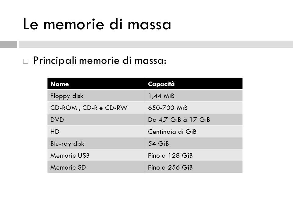 Le memorie di massa  Principali memorie di massa: NomeCapacità Floppy disk1,44 MiB CD-ROM, CD-R e CD-RW650-700 MiB DVDDa 4,7 GiB a 17 GiB HDCentinaia