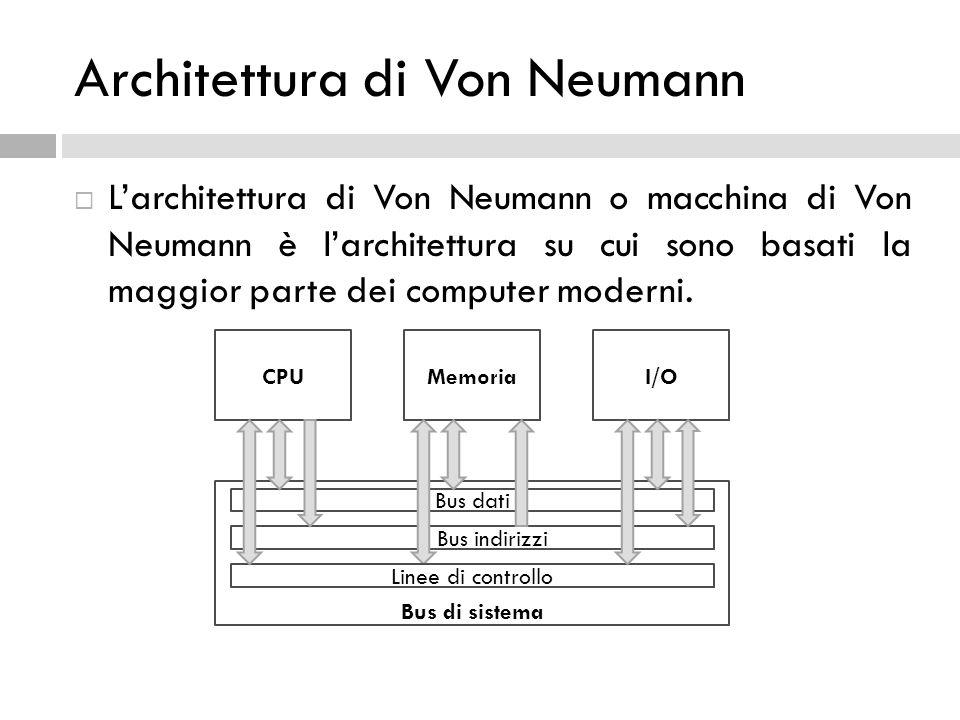 Architettura di Von Neumann  Lo schema è basato su quattro parti fondamentali:  Bus di sistema  CPU (unità di elaborazione o unità centrale)  Memoria  Unità di I/O (unità di input e unità di output)  I dati e le istruzioni sono memorizzati nella stessa memoria.