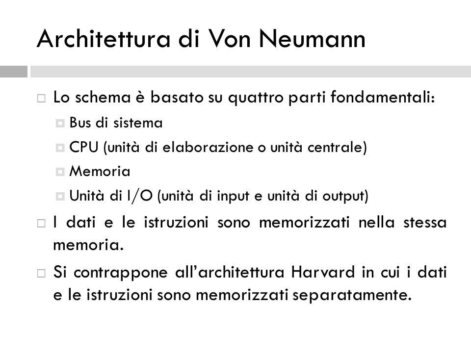 Architettura di Von Neumann  Lo schema è basato su quattro parti fondamentali:  Bus di sistema  CPU (unità di elaborazione o unità centrale)  Memo