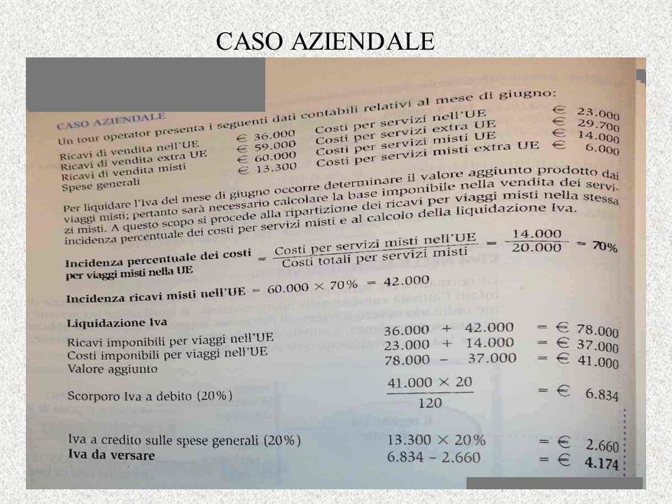 CASO AZIENDALE 7
