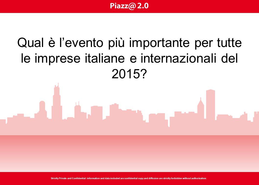 Qual è l'evento più importante per tutte le imprese italiane e internazionali del 2015?