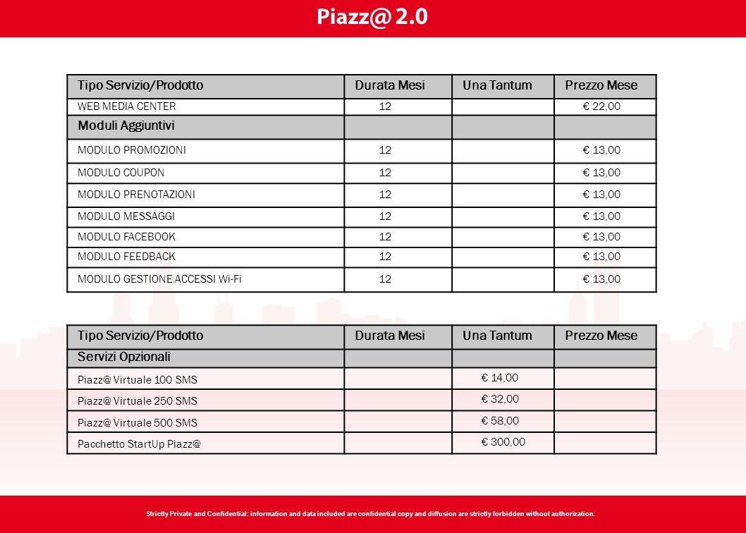 Tipo Servizio/ProdottoDurata MesiUna TantumPrezzo Mese WEB MEDIA CENTER12€ 22,00 Moduli Aggiuntivi MODULO PROMOZIONI12€ 13,00 MODULO COUPON12€ 13,00 MODULO PRENOTAZIONI12€ 13,00 MODULO MESSAGGI12€ 13,00 MODULO FACEBOOK12€ 13,00 MODULO FEEDBACK12€ 13,00 MODULO GESTIONE ACCESSI Wi-Fi12€ 13,00 Tipo Servizio/ProdottoDurata MesiUna TantumPrezzo Mese Servizi Opzionali Piazz@ Virtuale 100 SMS € 14,00 Piazz@ Virtuale 250 SMS € 32,00 Piazz@ Virtuale 500 SMS € 58,00 Pacchetto StartUp Piazz@ € 300,00