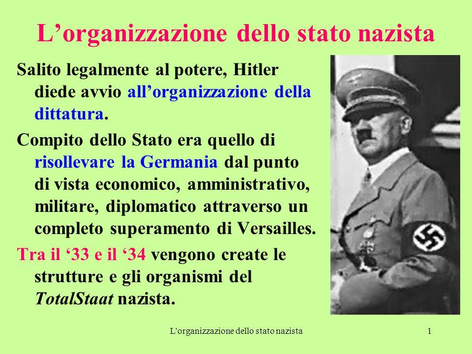 L organizzazione dello stato nazista1 L'organizzazione dello stato nazista Salito legalmente al potere, Hitler diede avvio all'organizzazione della dittatura.