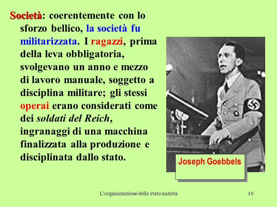 L'organizzazione dello stato nazista10 Società Società: coerentemente con lo sforzo bellico, la società fu militarizzata. I ragazzi, prima della leva