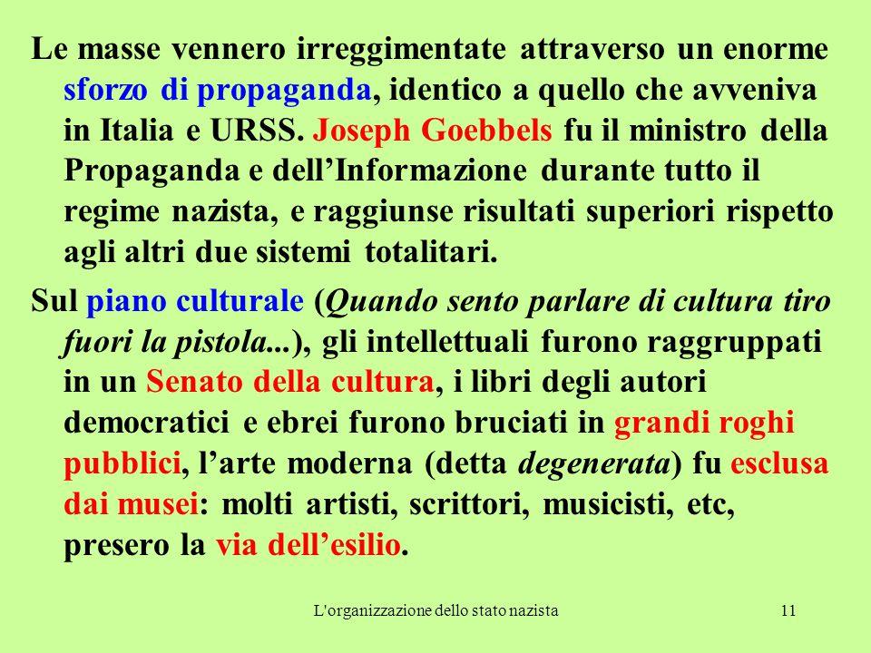 L organizzazione dello stato nazista11 Le masse vennero irreggimentate attraverso un enorme sforzo di propaganda, identico a quello che avveniva in Italia e URSS.