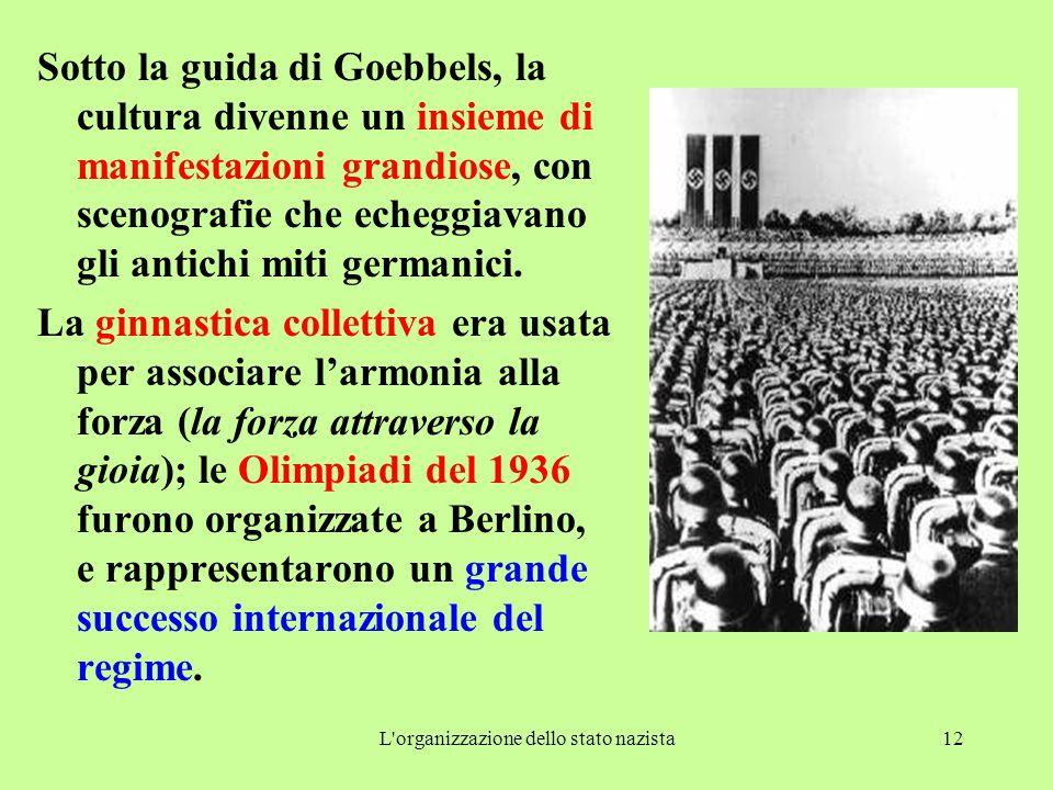 L'organizzazione dello stato nazista12 Sotto la guida di Goebbels, la cultura divenne un insieme di manifestazioni grandiose, con scenografie che eche